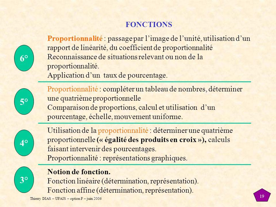 Thierry DIAS – UFAIS – option F – juin 2006 19 FONCTIONS Proportionnalité : passage par l'image de l'unité, utilisation d'un rapport de linéarité, du coefficient de proportionnalité Reconnaissance de situations relevant ou non de la proportionnalité.