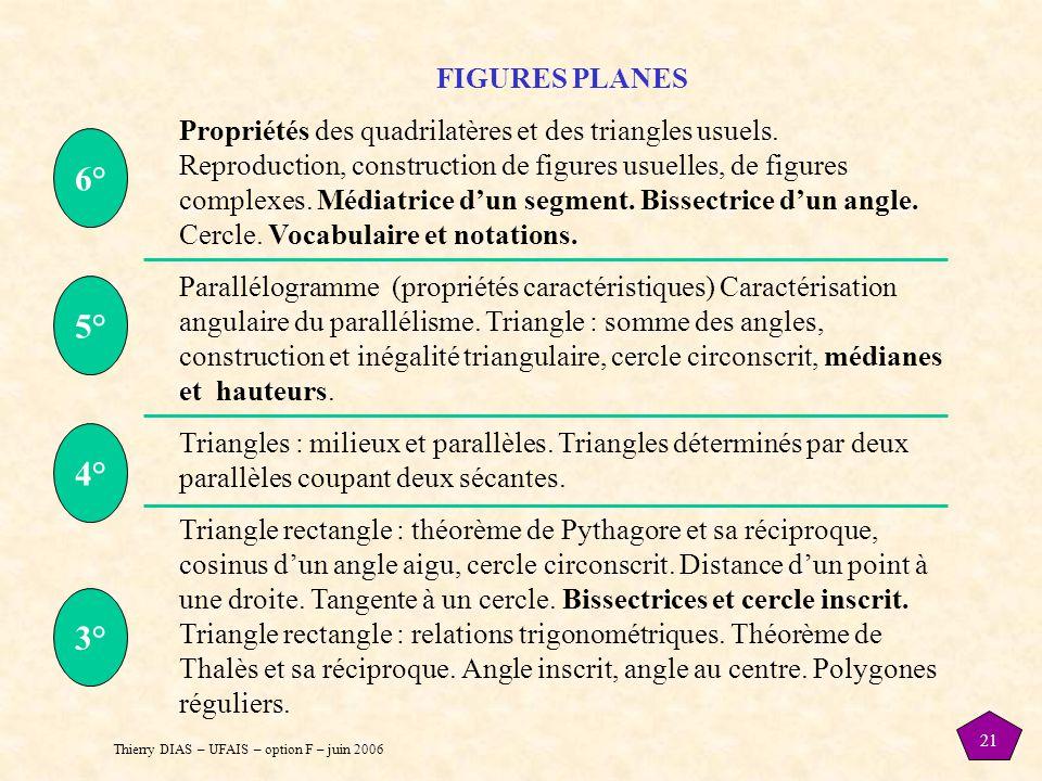 Thierry DIAS – UFAIS – option F – juin 2006 21 FIGURES PLANES Propriétés des quadrilatères et des triangles usuels.