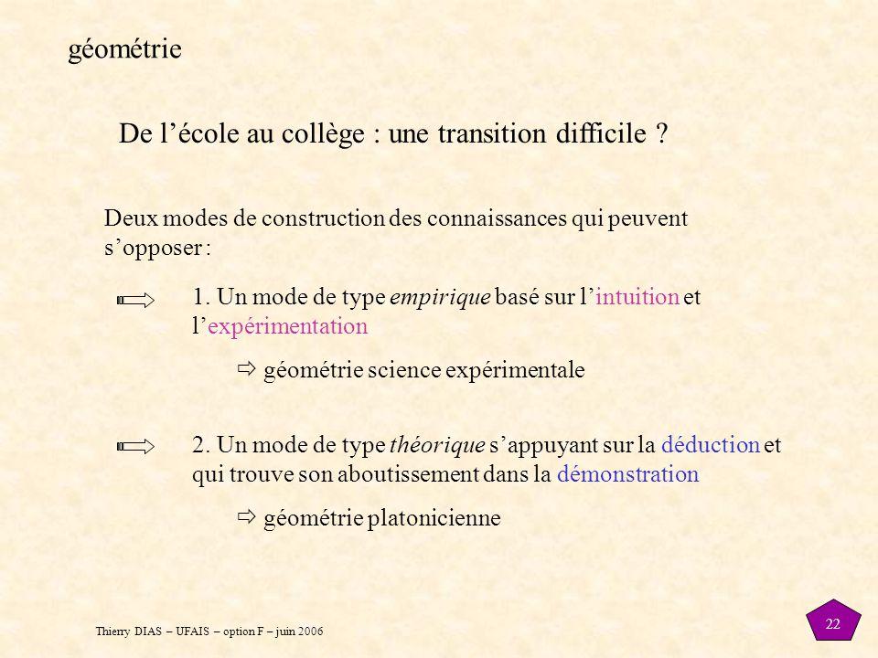 Thierry DIAS – UFAIS – option F – juin 2006 22 De l'école au collège : une transition difficile ? Deux modes de construction des connaissances qui peu