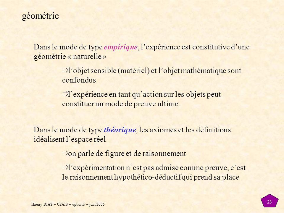 Thierry DIAS – UFAIS – option F – juin 2006 23 Dans le mode de type empirique, l'expérience est constitutive d'une géométrie « naturelle »  l'objet sensible (matériel) et l'objet mathématique sont confondus  l'expérience en tant qu'action sur les objets peut constituer un mode de preuve ultime Dans le mode de type théorique, les axiomes et les définitions idéalisent l'espace réel  on parle de figure et de raisonnement  l'expérimentation n'est pas admise comme preuve, c'est le raisonnement hypothético-déductif qui prend sa place géométrie