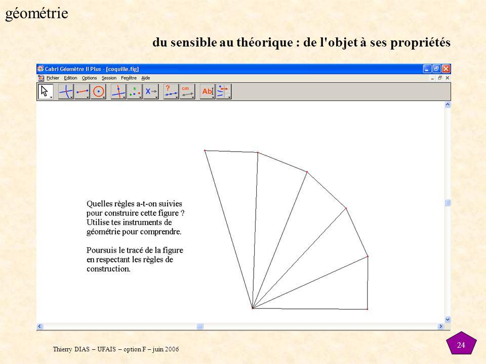Thierry DIAS – UFAIS – option F – juin 2006 24 du sensible au théorique : de l objet à ses propriétés géométrie