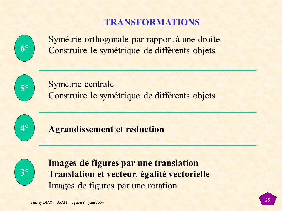 Thierry DIAS – UFAIS – option F – juin 2006 25 TRANSFORMATIONS Symétrie orthogonale par rapport à une droite Construire le symétrique de différents objets Symétrie centrale Construire le symétrique de différents objets Agrandissement et réduction Images de figures par une translation Translation et vecteur, égalité vectorielle Images de figures par une rotation.