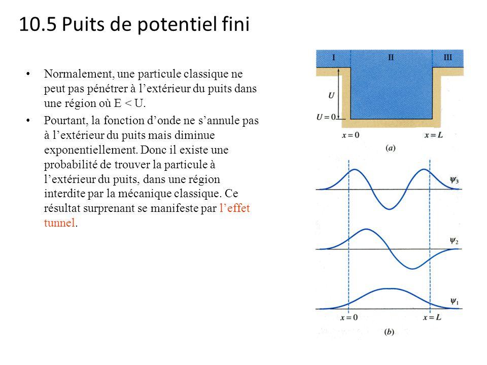 10.5 Puits de potentiel fini • Normalement, une particule classique ne peut pas pénétrer à l'extérieur du puits dans une région où E < U. • Pourtant,