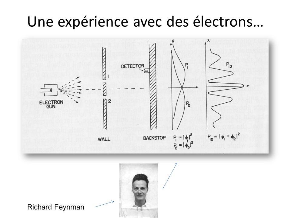 Une expérience avec des électrons… Richard Feynman