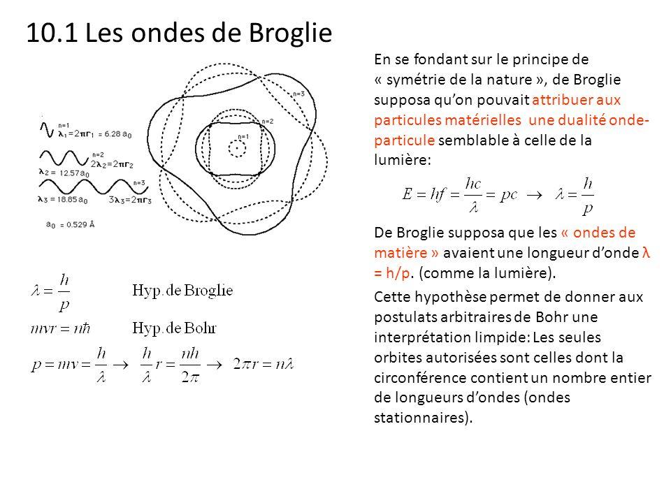10.1 Les ondes de Broglie En se fondant sur le principe de « symétrie de la nature », de Broglie supposa qu'on pouvait attribuer aux particules matéri