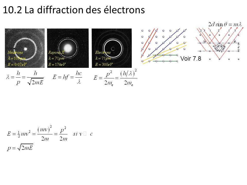 10.2 La diffraction des électrons Voir 7.8
