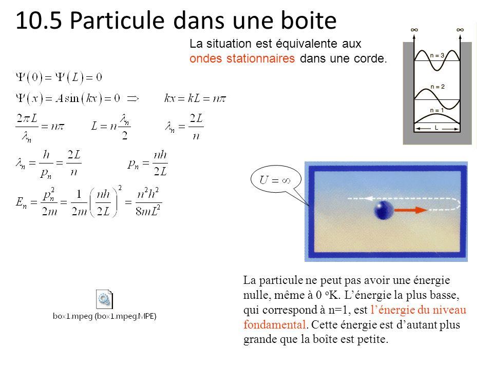 10.5 Particule dans une boite La particule ne peut pas avoir une énergie nulle, même à 0 o K. L'énergie la plus basse, qui correspond à n=1, est l'éne