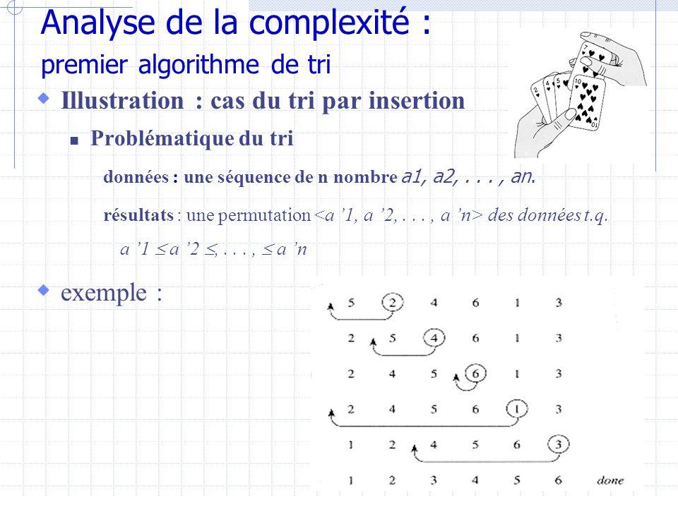 Analyse de la complexité : premier algorithme de tri  Illustration : cas du tri par insertion  Problématique du tri données : une séquence de n nombre a1, a2,..., an.