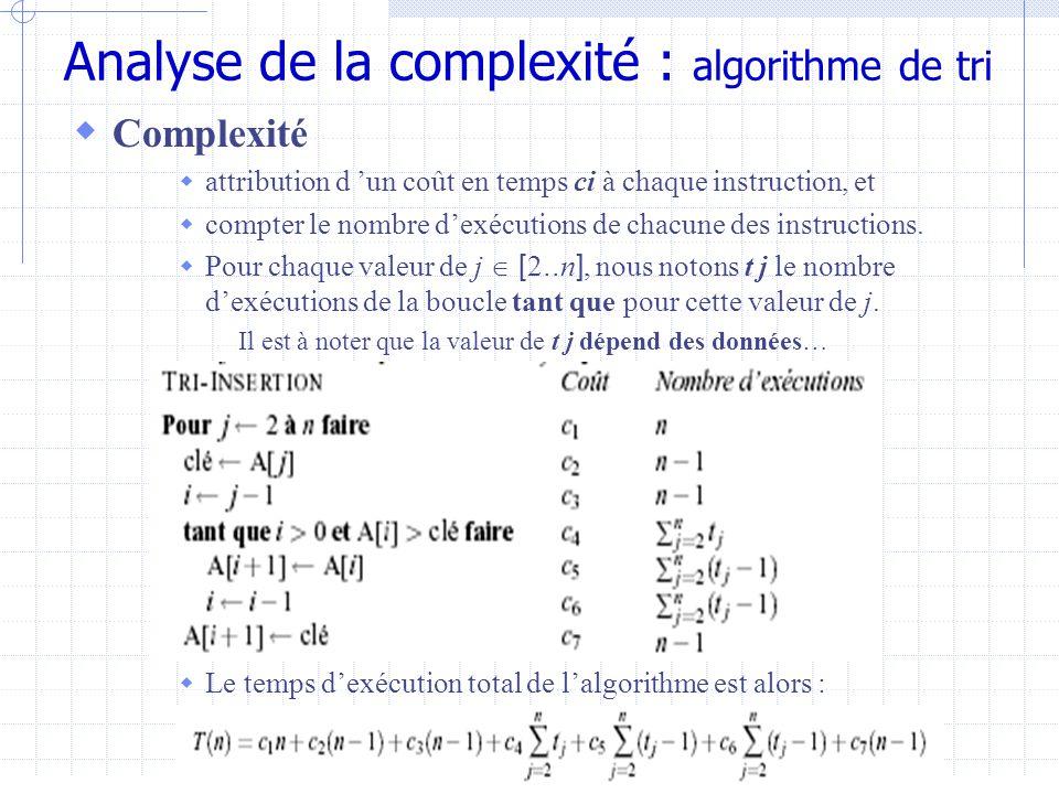 Analyse de la complexité : algorithme de tri  Complexité  attribution d 'un coût en temps ci à chaque instruction, et  compter le nombre d'exécutions de chacune des instructions.