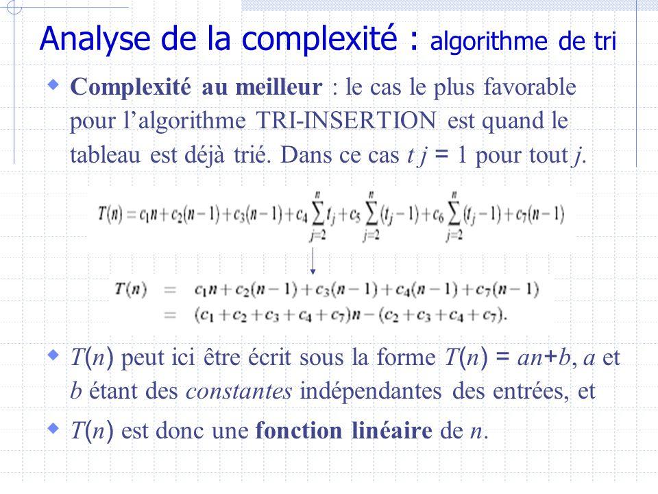 Analyse de la complexité : algorithme de tri  Complexité au meilleur : le cas le plus favorable pour l'algorithme TRI-INSERTION est quand le tableau est déjà trié.