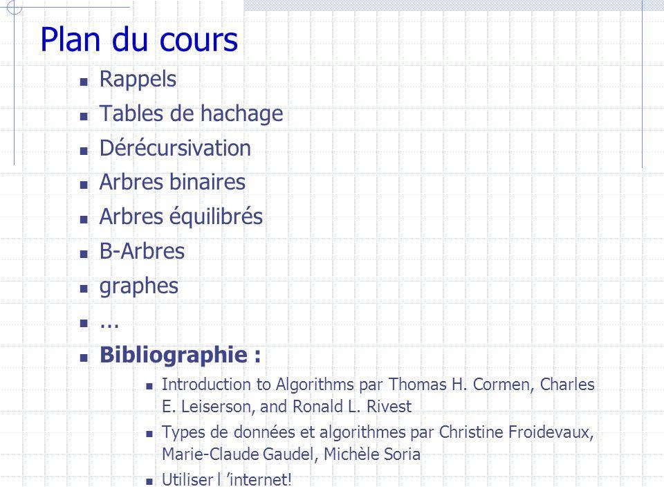 Plan du cours  Rappels  Tables de hachage  Dérécursivation  Arbres binaires  Arbres équilibrés  B-Arbres  graphes ...
