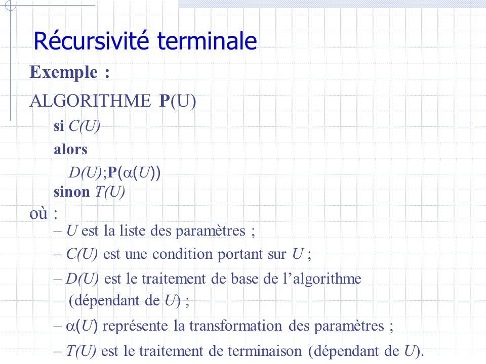Récursivité terminale Exemple : ALGORITHME P(U) si C(U) alors D(U);P (  ( U )) sinon T(U) où : – U est la liste des paramètres ; – C(U) est une condition portant sur U ; – D(U) est le traitement de base de l'algorithme (dépendant de U) ; –  ( U ) représente la transformation des paramètres ; – T(U) est le traitement de terminaison (dépendant de U).