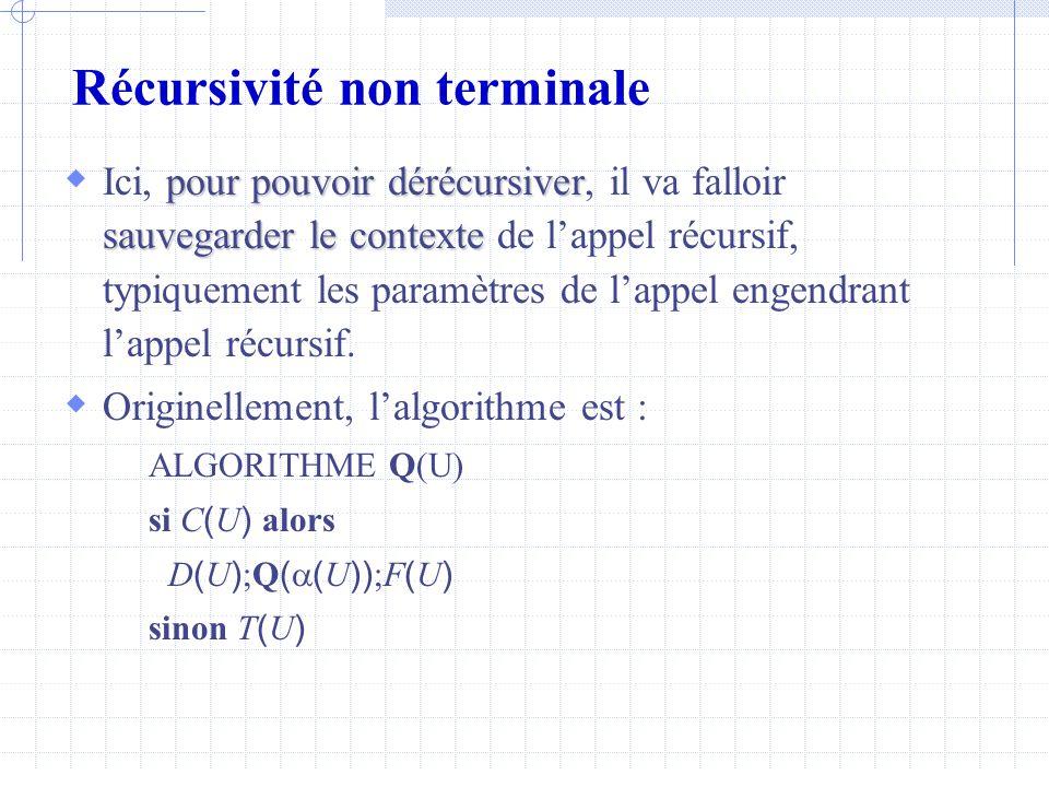 Récursivité non terminale pour pouvoir dérécursiver sauvegarder le contexte  Ici, pour pouvoir dérécursiver, il va falloir sauvegarder le contexte de l'appel récursif, typiquement les paramètres de l'appel engendrant l'appel récursif.