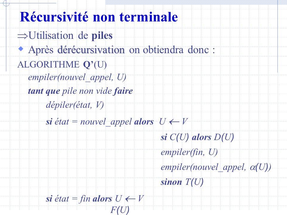 Récursivité non terminale  Utilisation de piles dérécursivation  Après dérécursivation on obtiendra donc : ALGORITHME Q'(U) empiler(nouvel_appel, U) tant que pile non vide faire dépiler(état, V) si état = nouvel_appel alors U  V si C ( U ) alors D ( U ) empiler(fin, U) empiler(nouvel_appel,  ( U ) ) sinon T ( U ) si état = fin alors U  V F ( U )