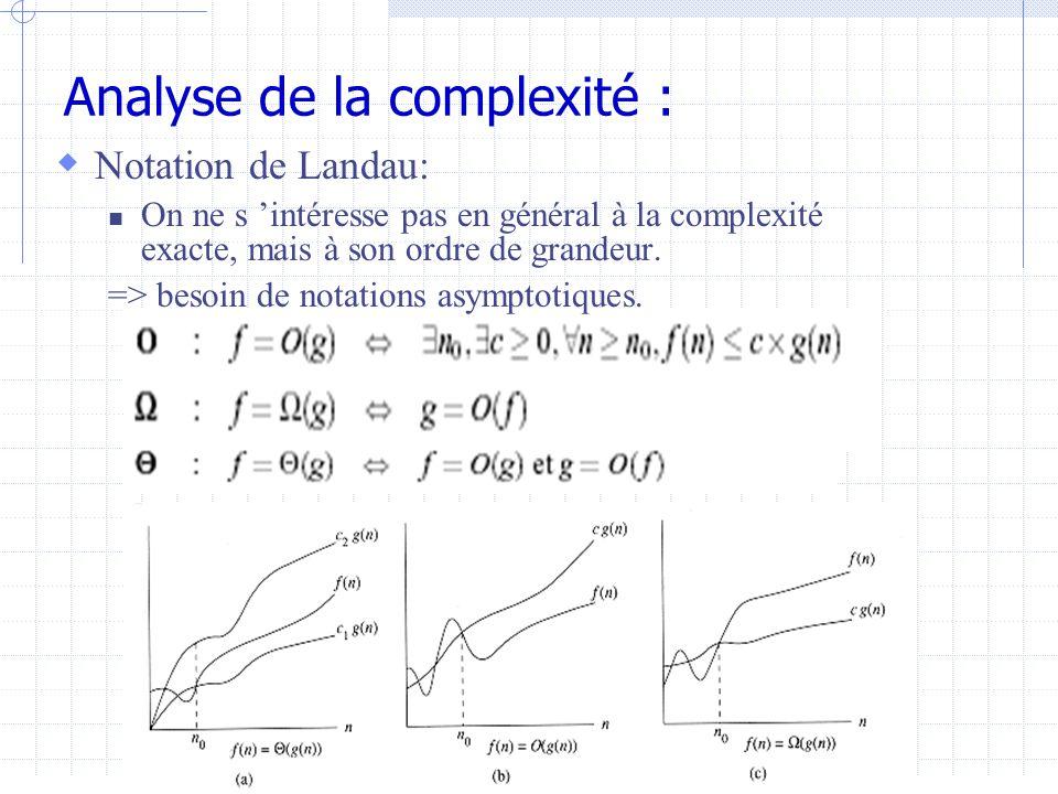 Analyse de la complexité :  Notation de Landau:  On ne s 'intéresse pas en général à la complexité exacte, mais à son ordre de grandeur.