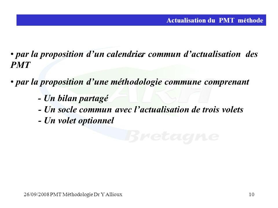 26/09/2008 PMT Méthodologie Dr Y Allioux10 Actualisation du PMT méthode • par la proposition d'un calendrier commun d'actualisation des PMT • par la proposition d'une méthodologie commune comprenant - Un bilan partagé - Un socle commun avec l'actualisation de trois volets - Un volet optionnel