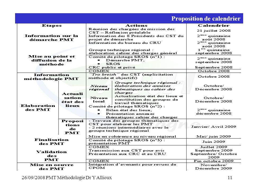 26/09/2008 PMT Méthodologie Dr Y Allioux11 Proposition de calendrier