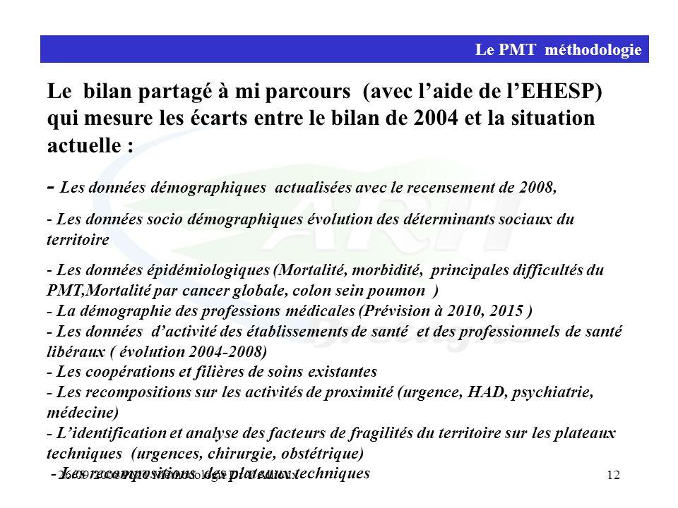 26/09/2008 PMT Méthodologie Dr Y Allioux12 Le PMT méthodologie Le bilan partagé à mi parcours (avec l'aide de l'EHESP) qui mesure les écarts entre le