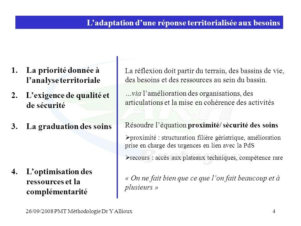 26/09/2008 PMT Méthodologie Dr Y Allioux5 Le SROS et les PMT • Ces changements accompagnés d'évolutions non prévisibles du paysage sanitaire bretons (démographie médicale évoluant plus rapidement que prévue, modification de certaines pratiques professionnelles) rendent nécessaire une évolution des PMT
