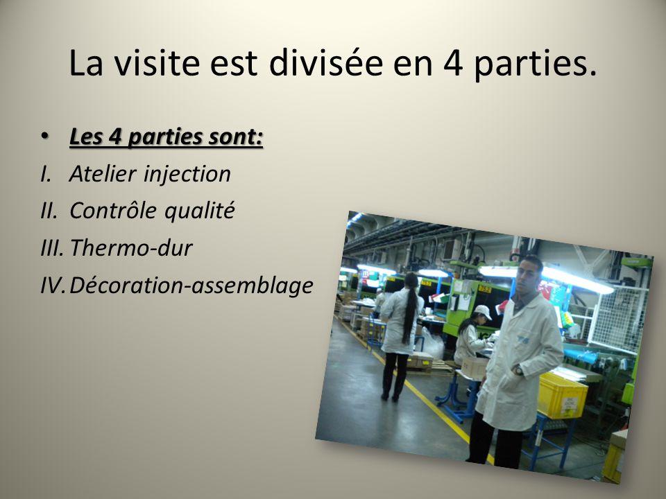La visite est divisée en 4 parties. • Les 4 parties sont: I.Atelier injection II.Contrôle qualité III.Thermo-dur IV.Décoration-assemblage