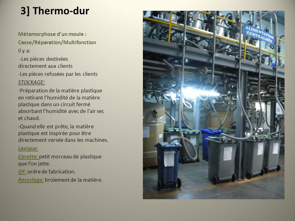 3] Thermo-dur Métamorphose d'un moule : Casse/Réparation/Multifonction Il y a: -Les pièces destinées directement aux clients -Les pièces refusées par