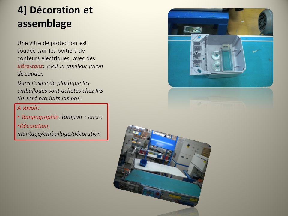 4] Décoration et assemblage Une vitre de protection est soudée,sur les boitiers de conteurs électriques, avec des ultra-sons: c'est la meilleur façon