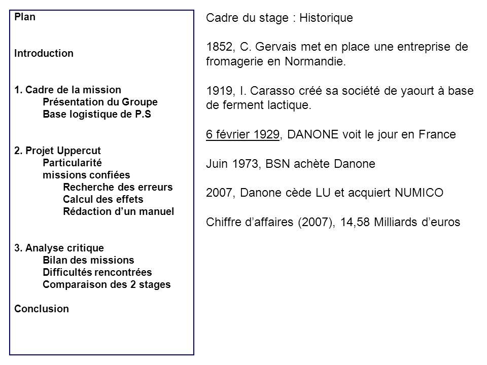 Plan Introduction 1.Cadre de la mission Présentation du Groupe Base logistique de P.S 2.