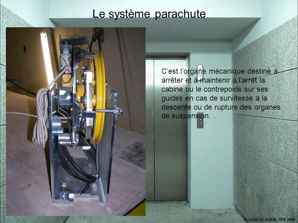 Le système parachute C'est l'organe mécanique destiné à arrêter et à maintenir à l'arrêt la cabine ou le contrepoids sur ses guides en cas de survites