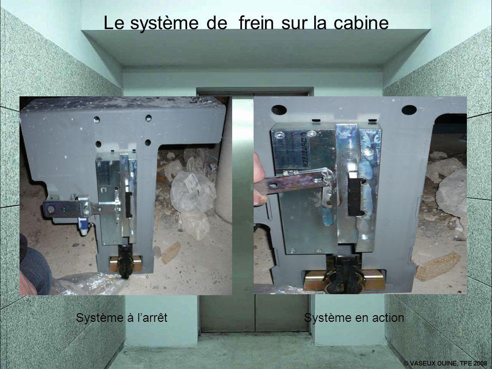 Le système de frein sur la cabine Système à l'arrêtSystème en action