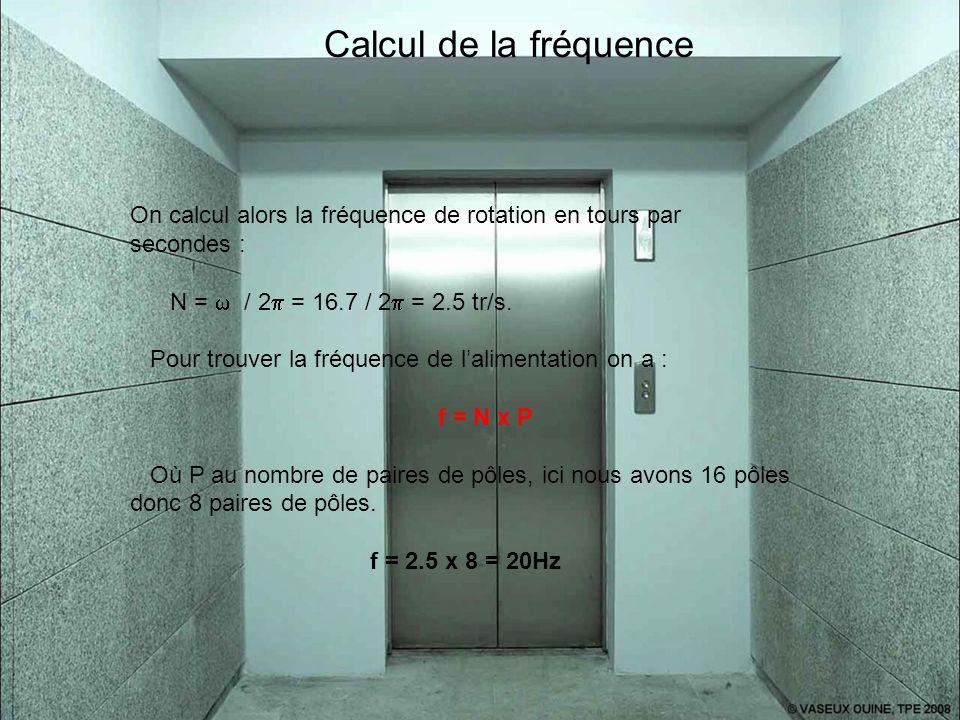 Calcul de la fréquence On calcul alors la fréquence de rotation en tours par secondes : N =  / 2  = 16.7 / 2  = 2.5 tr/s. Pour trouver la fréquence
