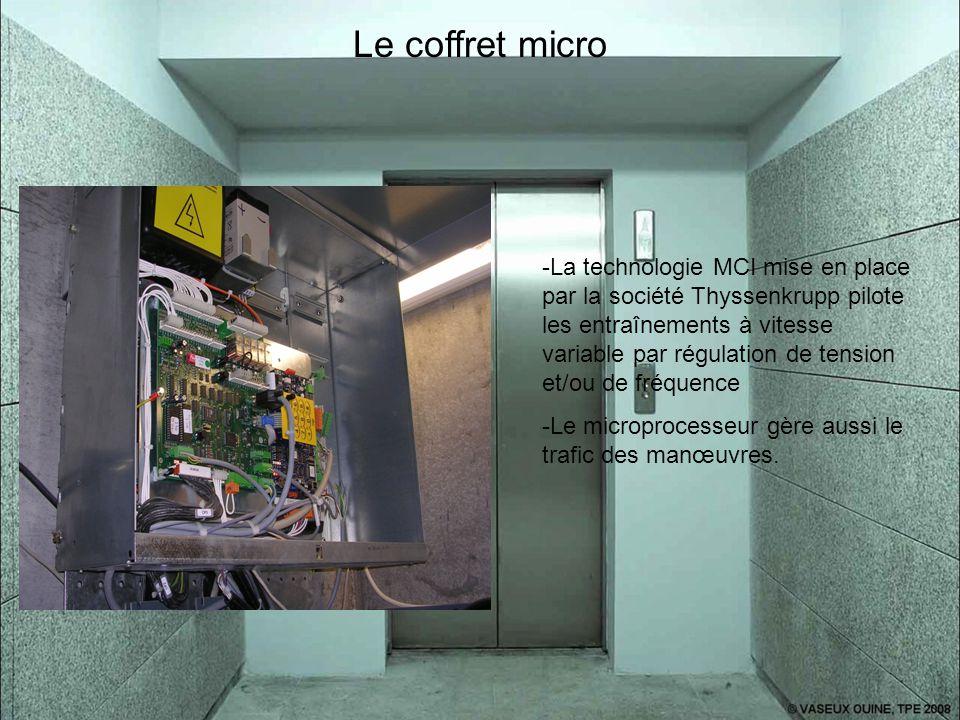 Le coffret micro -La technologie MCI mise en place par la société Thyssenkrupp pilote les entraînements à vitesse variable par régulation de tension e