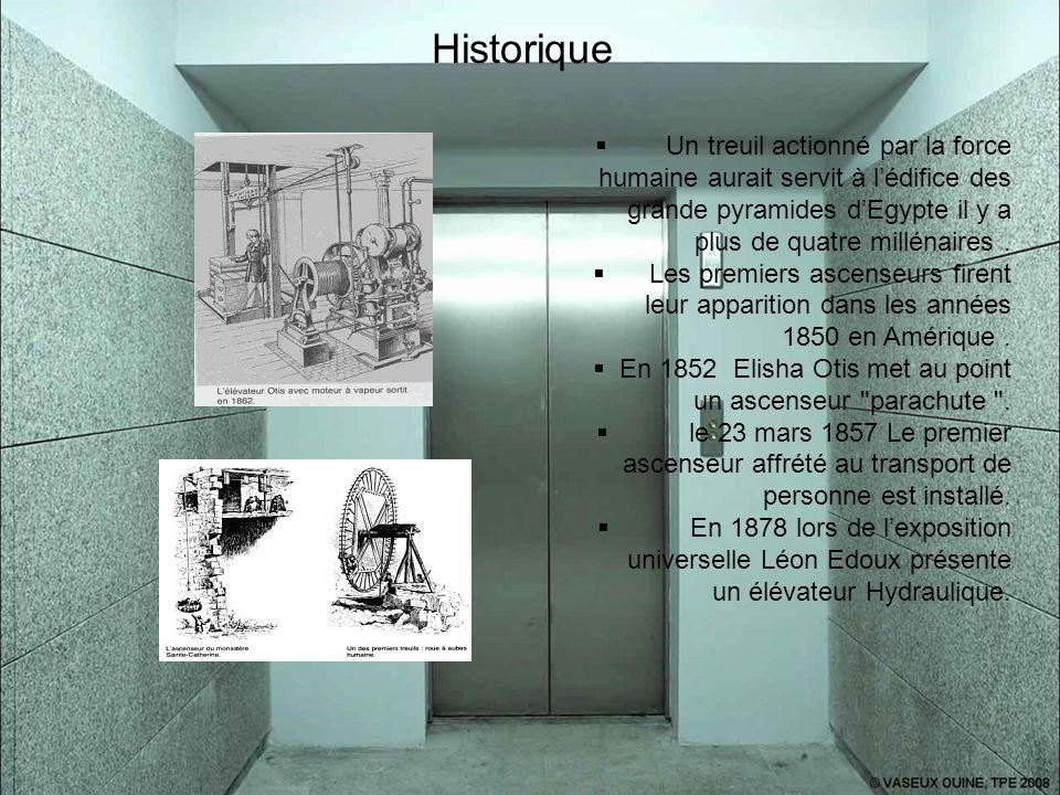 Historique  Un treuil actionné par la force humaine aurait servit à l'édifice des grande pyramides d'Egypte il y a plus de quatre millénaires.  Les