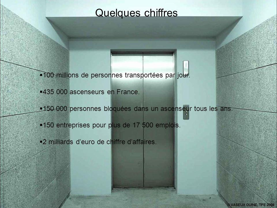 Quelques chiffres  100 millions de personnes transportées par jour.  435 000 ascenseurs en France.  150.000 personnes bloquées dans un ascenseur to