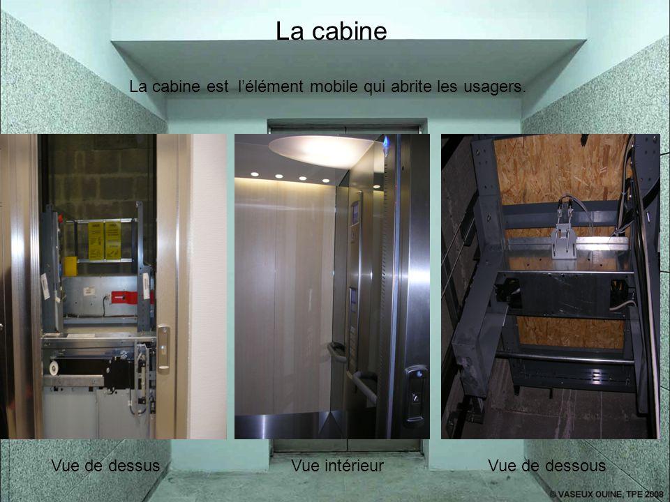 La cabine La cabine est l'élément mobile qui abrite les usagers. Vue intérieurVue de dessusVue de dessous