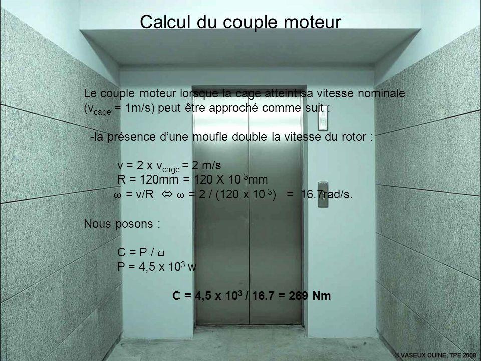 Calcul du couple moteur Le couple moteur lorsque la cage atteint sa vitesse nominale (v cage = 1m/s) peut être approché comme suit : -la présence d'un