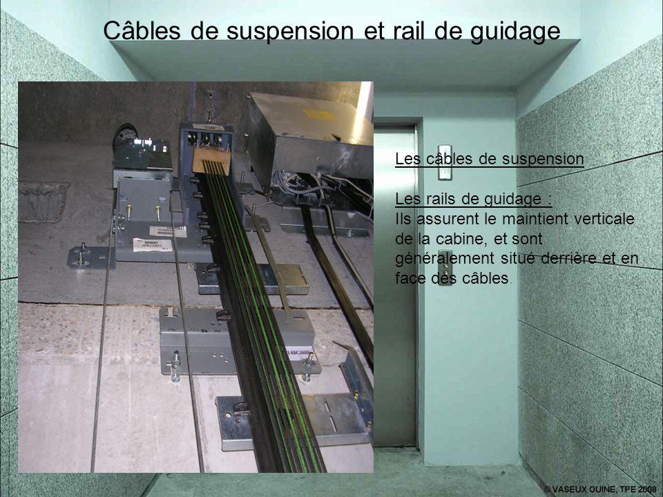 Câbles de suspension et rail de guidage Les câbles de suspension Les rails de guidage : Ils assurent le maintient verticale de la cabine, et sont géné