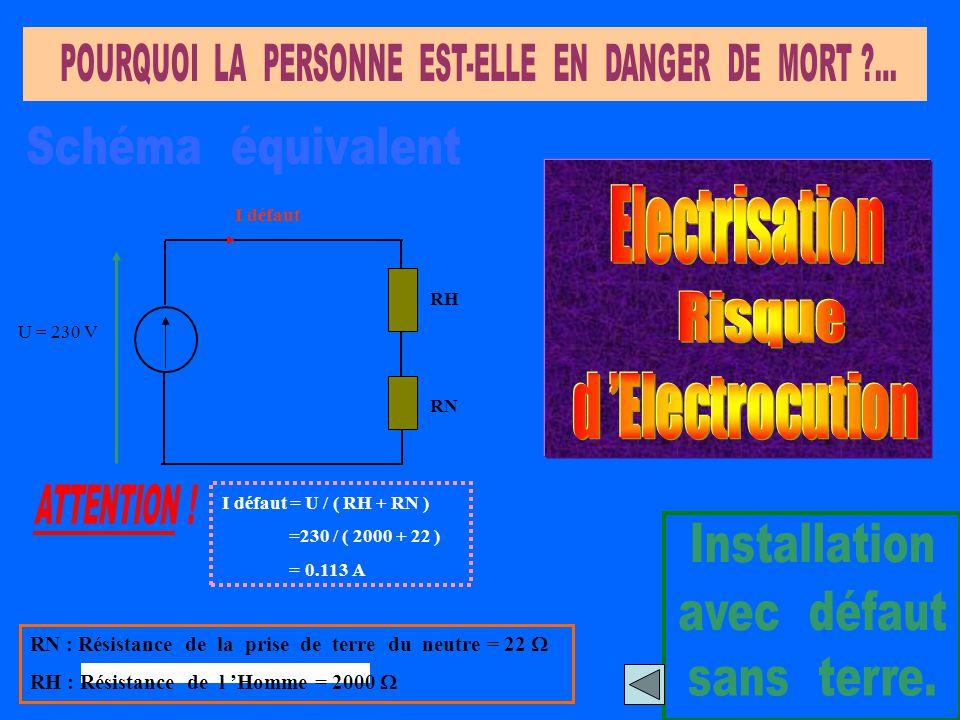 SOL L1 L2 L3 N V1 V2 V3 DDR DISJONCTEUR DIFFERENTIEL DE BRANCHEMENT E.D.F 500 mA MACHINE DISJONCTEUR DIVISIONNAIRE RN = 22  RHRH 20kV / 400 V Piquet