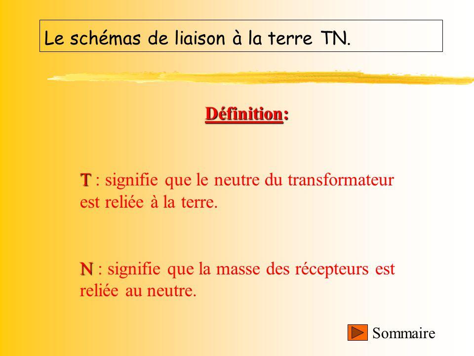Le schémas de liaison à la terre TN. Définition Schémas. Calcul du courant de défaut. Calcul de la tension de contact. Type de protection nécessaire.