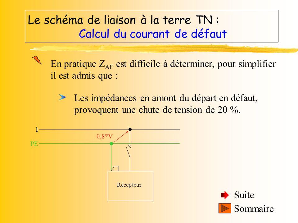 Le schéma de liaison à la terre TN : Sommaire Calcul du courant de défaut Id = V Z AF : Impédance des câbles de distribution. Lors du défaut, c'est la