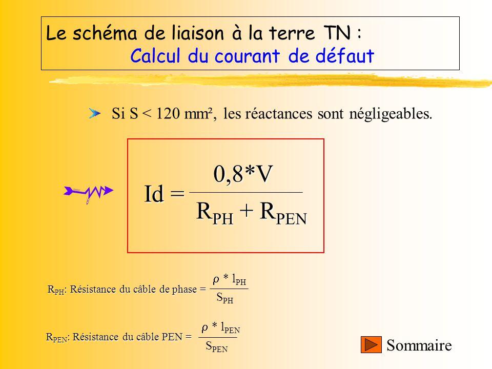 Le schéma de liaison à la terre TN : Sommaire Calcul du courant de défaut En pratique Z AF est difficile à déterminer, pour simplifier il est admis qu