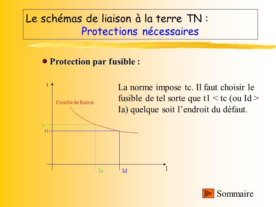 Le schémas de liaison à la terre TN : Sommaire Protections nécessaires Protection par disjoncteur : Il faut choisir le disjoncteur de tel sorte que Id