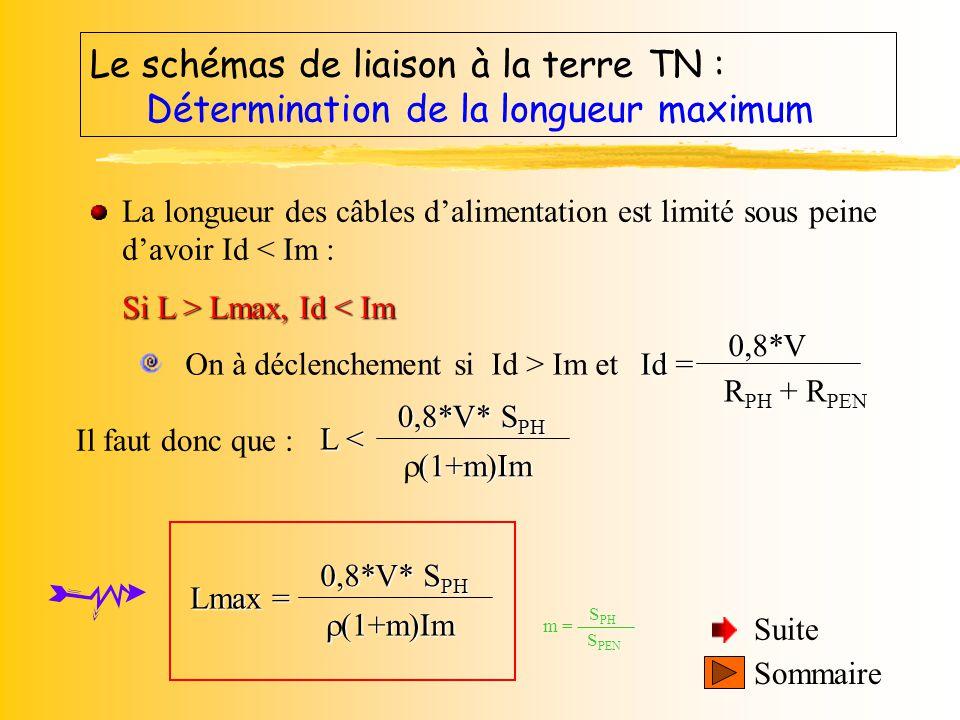Le schémas de liaison à la terre TN : Sommaire Protections nécessaires Protection par fusible : t I tc Ia Id La norme impose tc. Il faut choisir le fu