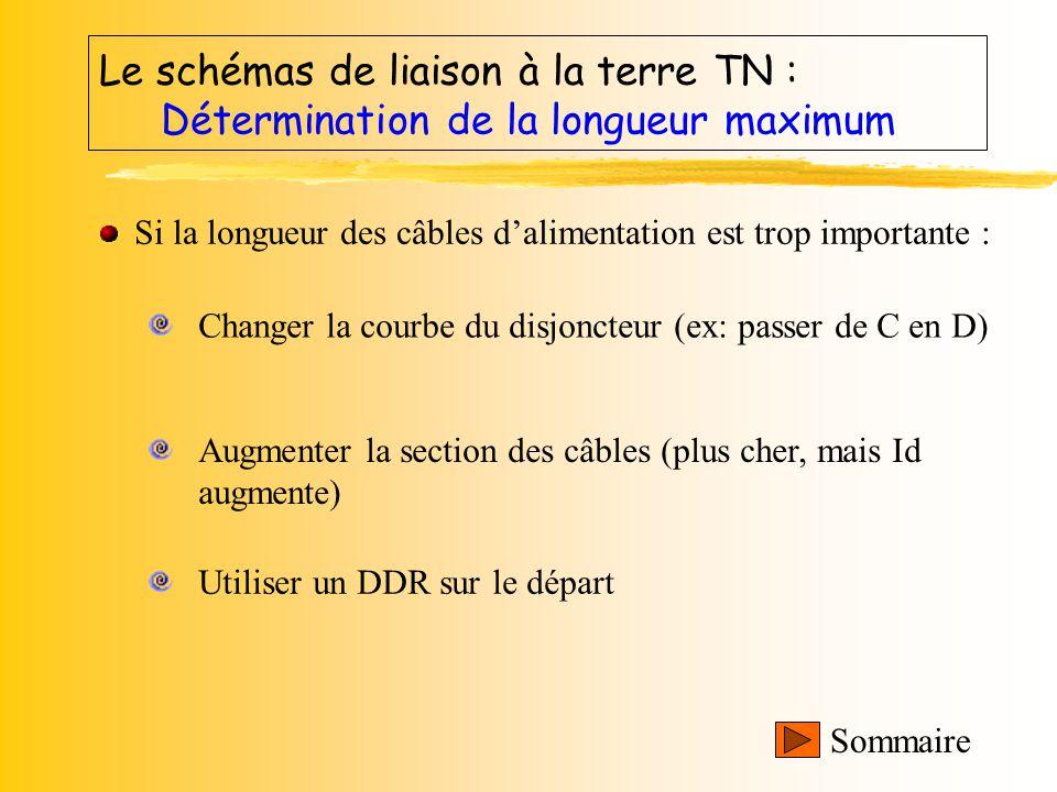S PH S PEN Le schémas de liaison à la terre TN : Sommaire Détermination de la longueur maximum La longueur des câbles d'alimentation est limité sous p