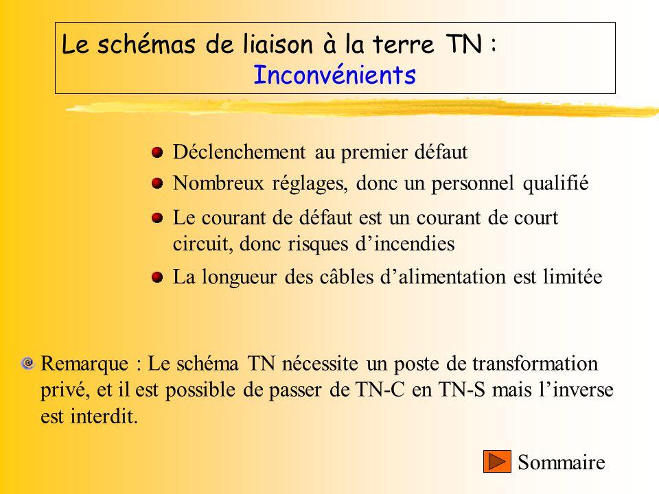 Le schémas de liaison à la terre TN : Sommaire Avantages Économique Ne nécessite pas d'appareils de protection particuliers