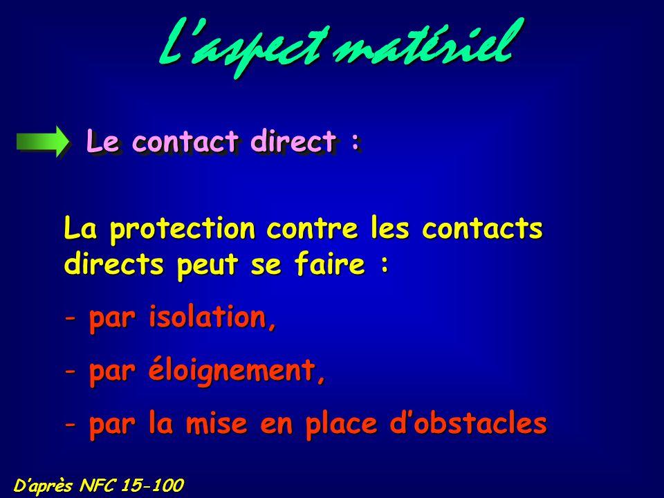 L'aspect matériel Autres cas : Le contact direct Contact entre phase et neutre : Le courant passe par le cœur Contact entre phase et terre : Cas le pl