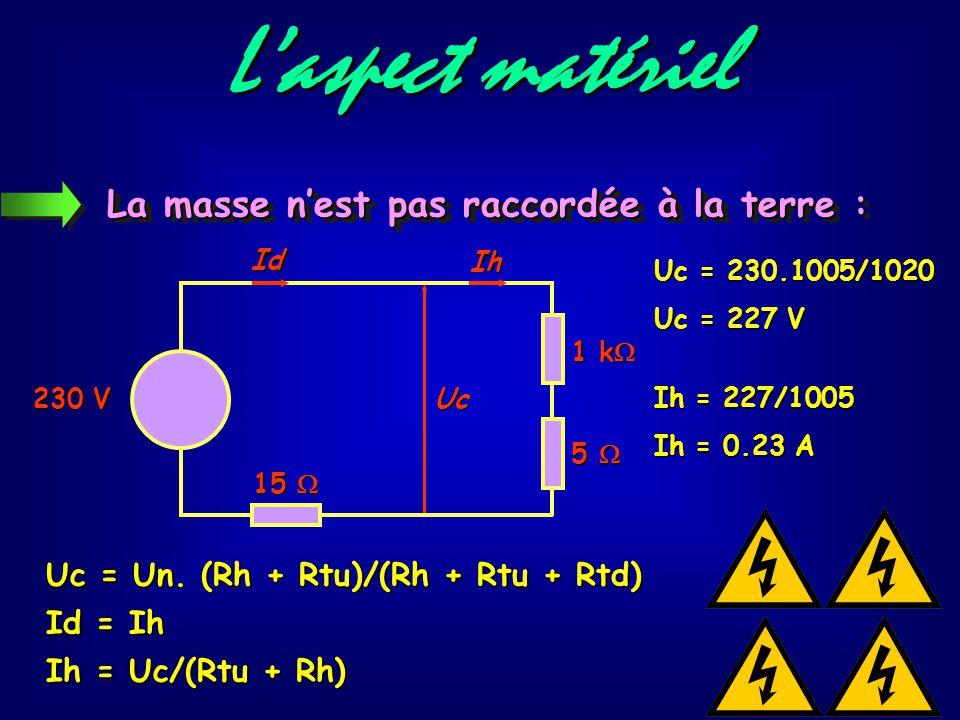 Uc = Un. Rtu/(Rtu + Rtd) La masse est raccordée à la terre : 5  230 V 5  1 k  15  Uc Id Uc = 230.5/(5 + 15) Uc = 57,5 V Id = Uc/Rtu Id = 57,5/5 Id