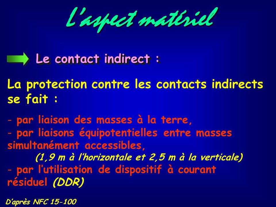 Uc = Un. (Rh + Rtu)/(Rh + Rtu + Rtd) La masse n'est pas raccordée à la terre : 5  230 V 1 k  15  Uc Id Uc = 230.1005/1020 Uc = 227 V Id = Ih Ih = 2