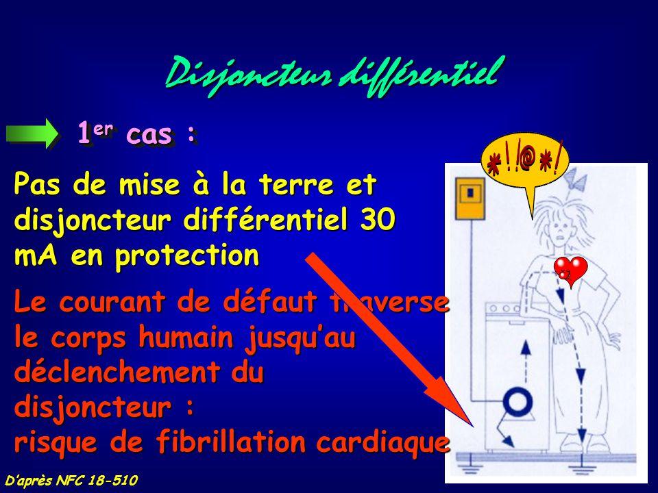 Disjoncteur différentiel Réglementation : D'après NFC 18-510 Pour les appareils dont les masses métalliques sont reliées à la terre, il est obligatoir