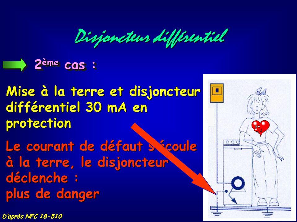 Disjoncteur différentiel 1 er cas : D'après NFC 18-510 Pas de mise à la terre et disjoncteur différentiel 30 mA en protection Le courant de défaut tra