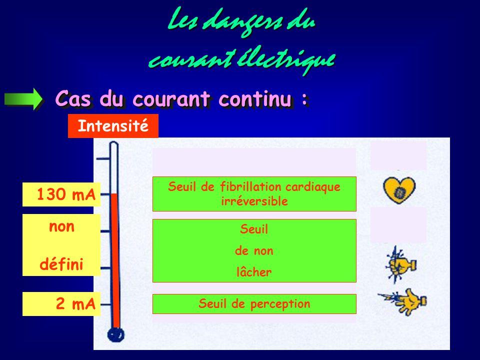 Les dangers du courant électrique Cas du courant continu : non défini 130 mA 2 mA Seuil de non lâcher Seuil de fibrillation cardiaque irréversible Seuil de perception Intensité